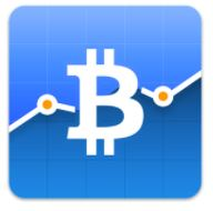 2 Bitcoin Price IQ for android