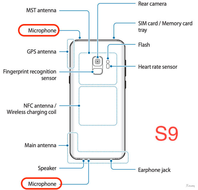 Where is microphone location on Galaxy S9
