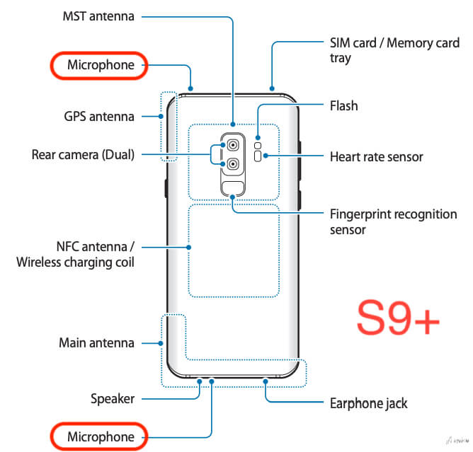 Where is microphone location on Galaxy S9 Plus