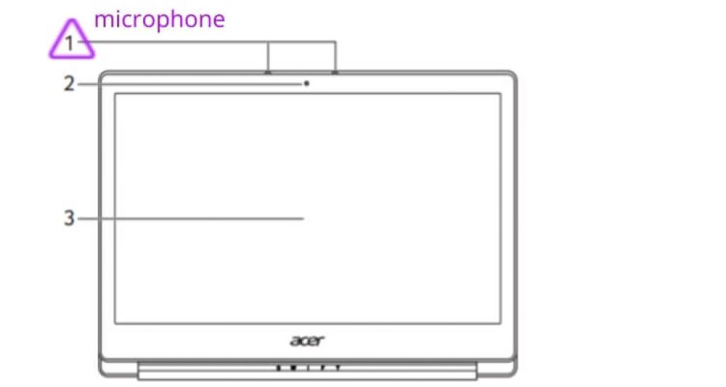 Microphone Location On Acer swift 3 (1)